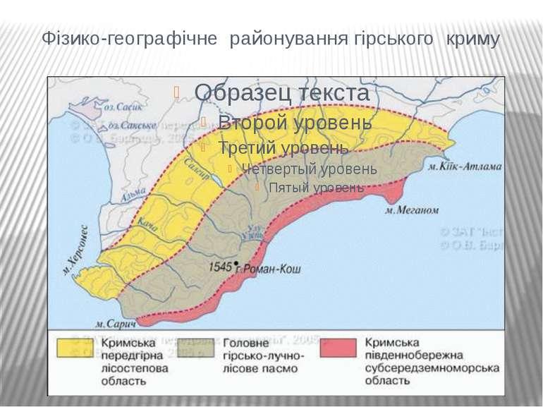 Фізико-географічне районування гірського криму