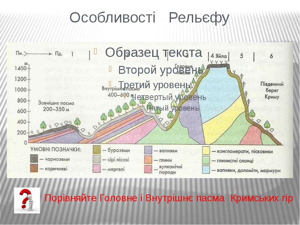 Особливості Рельєфу Порівняйте Головне і Внутрішнє пасма Кримських гір