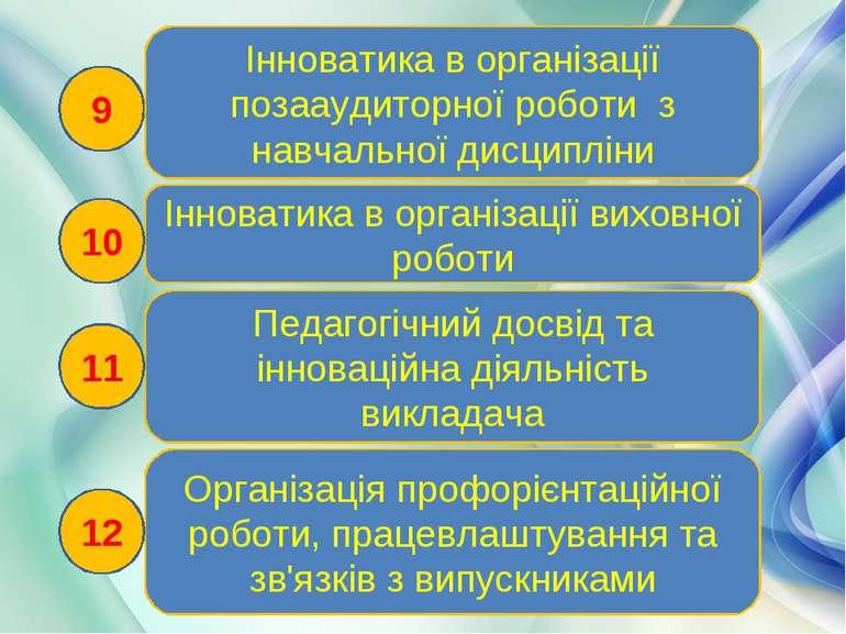 Педагогічний досвід та інноваційна діяльність викладача Інноватика в організа...
