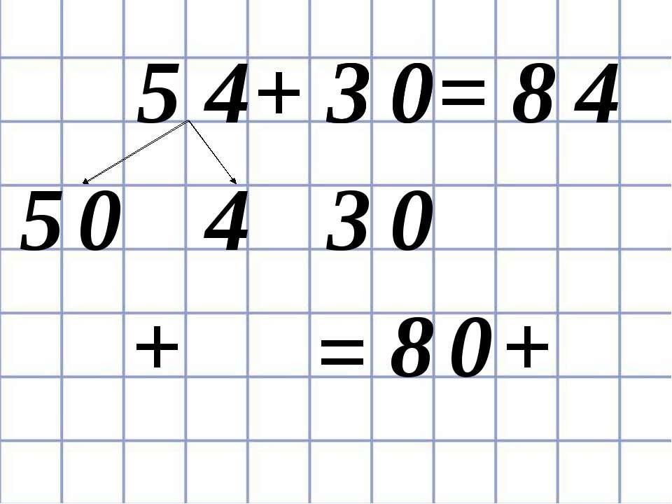 5 4 5 4 8 = 0 3 + 0 4 + = 8 0 + 3 0 3 0