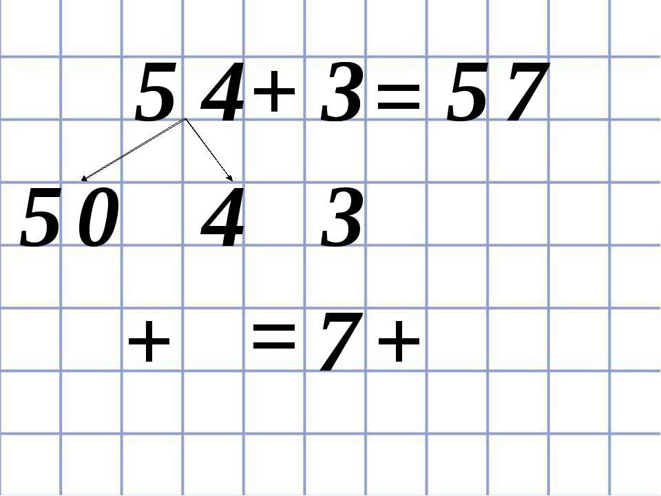 5 4 5 7 5 = 3 + 0 4 + = 7 + 3 3