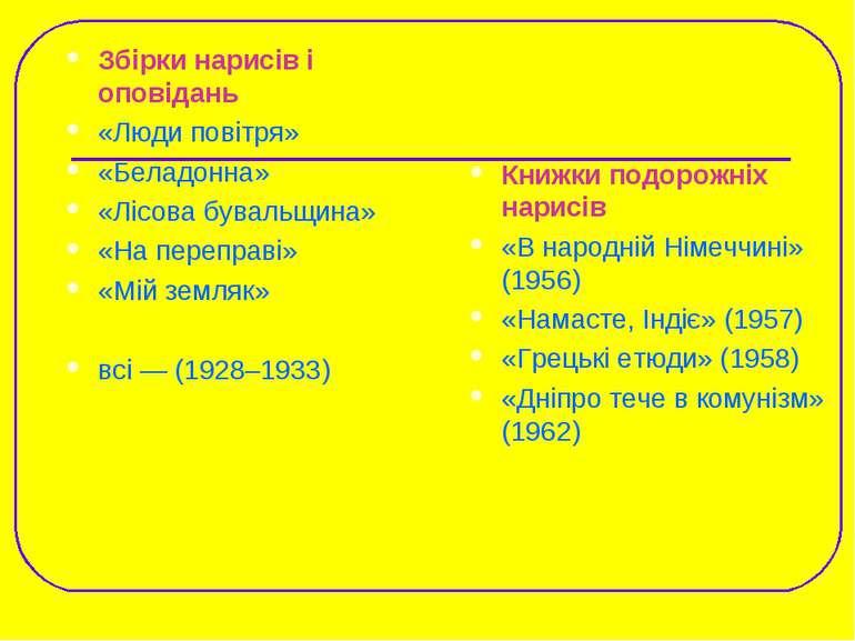 Збірки нарисів і оповідань «Люди повітря» «Беладонна» «Лісова бувальщина» «На...