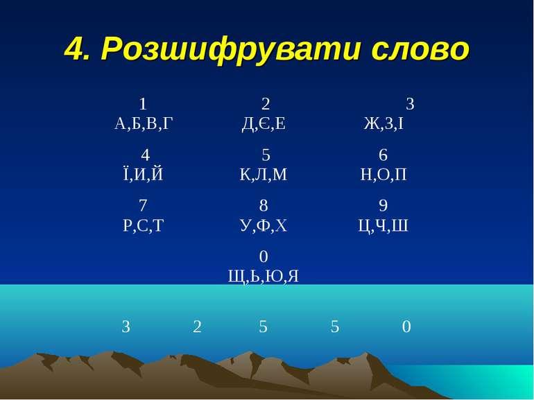 4. Розшифрувати слово 1 А,Б,В,Г 2 Д,Є,Е 3 Ж,З,І 4 Ї,И,Й 5 К,Л,М 6 Н,О,П 7 Р,С...