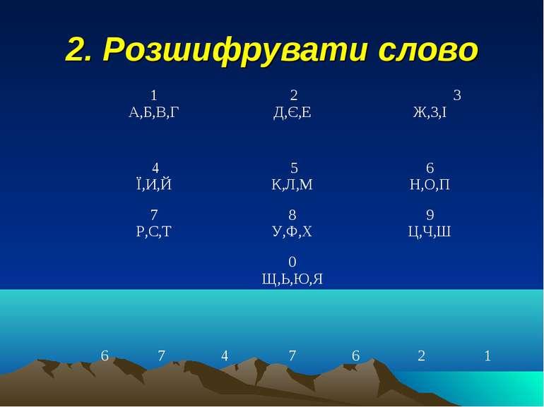 2. Розшифрувати слово 1 А,Б,В,Г 2 Д,Є,Е 3 Ж,З,І 4 Ї,И,Й 5 К,Л,М 6 Н,О,П 7 Р,С...
