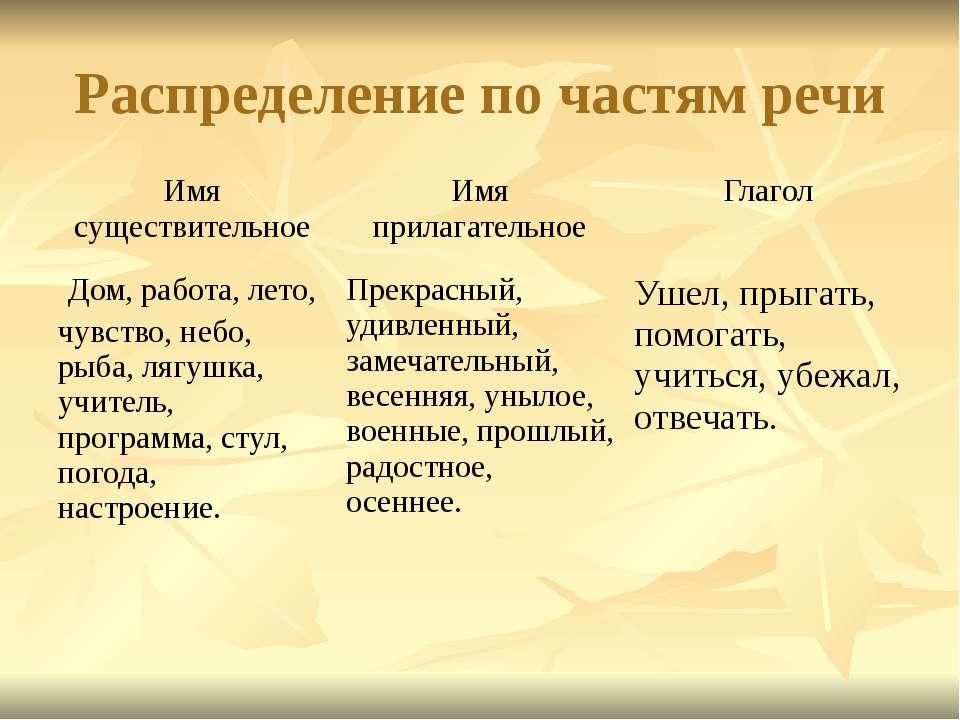 Распределение по частям речи Имя существительное Имя прилагательное Глагол До...
