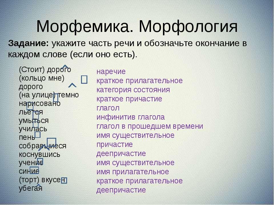 Морфемика. Морфология Задание: укажите часть речи и обозначьте окончание в ка...