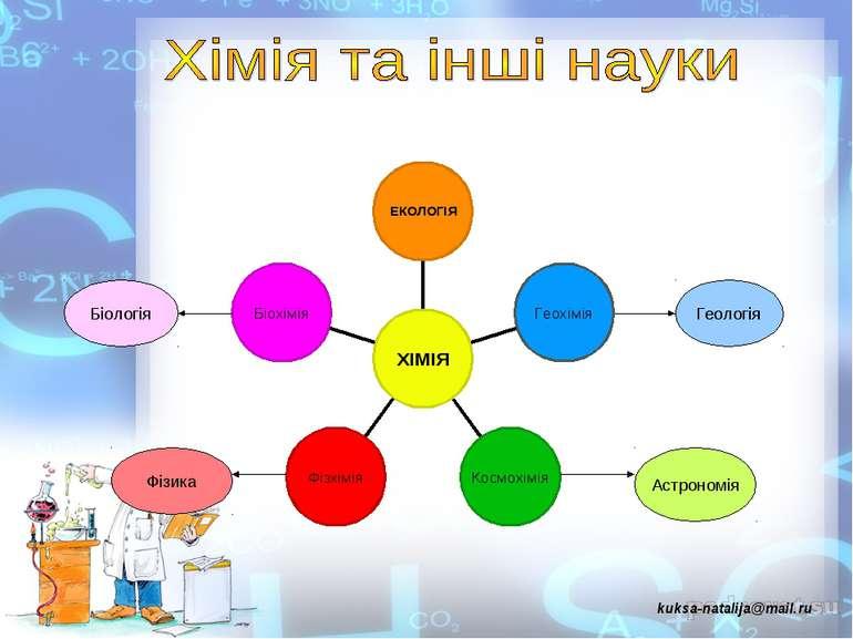 Геологія Астрономія Фізика Біологія kuksa-natalija@mail.ru