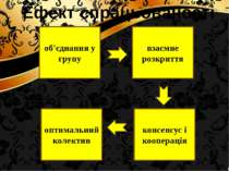 Ефект спрацьованості об'єднання у групу взаємне розкриття консенсус і коопера...
