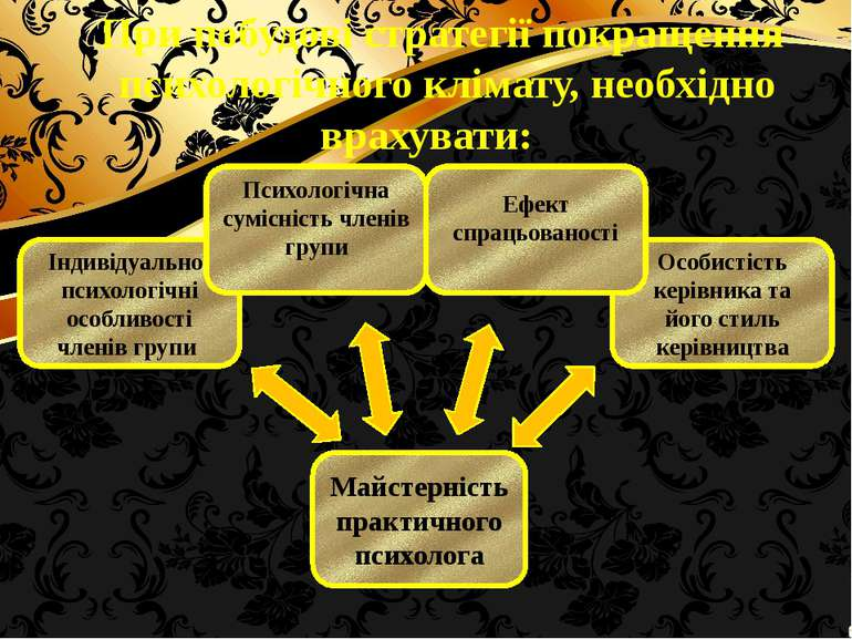 При побудові стратегії покращення психологічного клімату, необхідно врахувати...