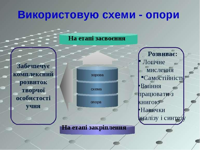 Використовую схеми - опори