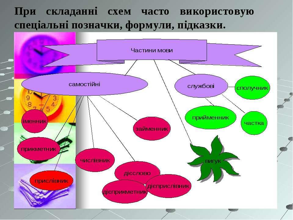 При складанні схем часто використовую спеціальні позначки, формули, підказки.