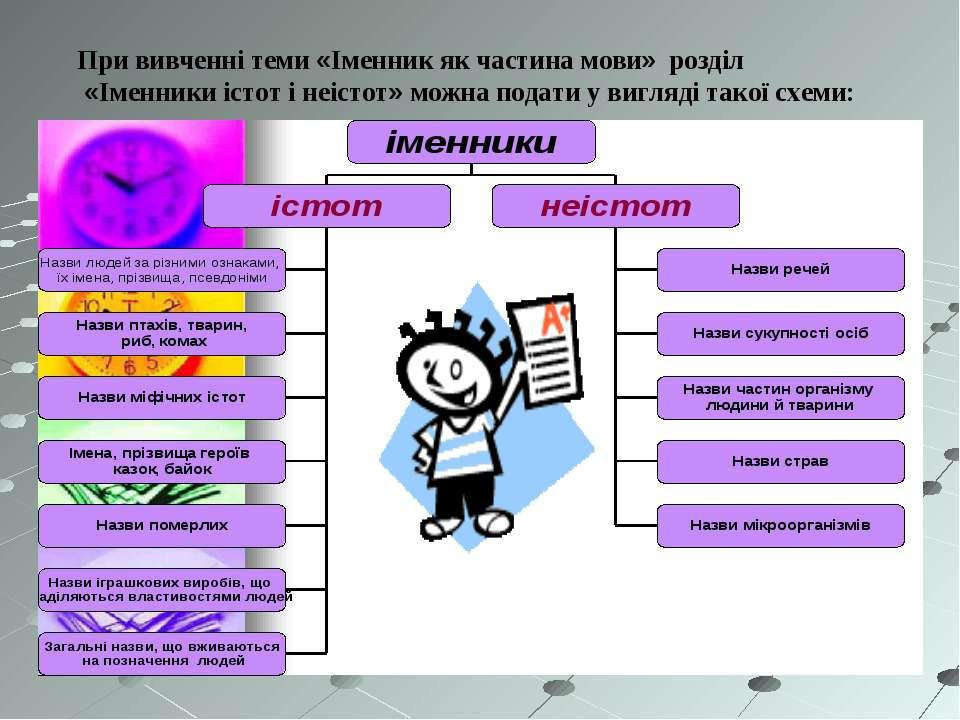 При вивченні теми «Іменник як частина мови» розділ «Іменники істот і неістот»...