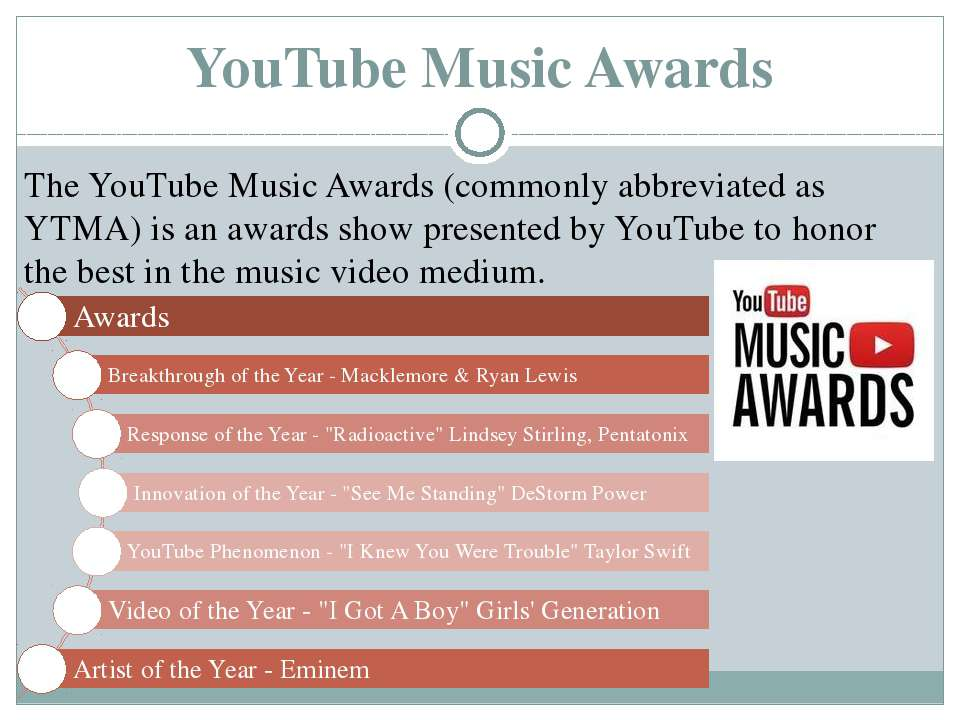 YouTube Music Awards The YouTube Music Awards (commonly abbreviated as YTMA) ...