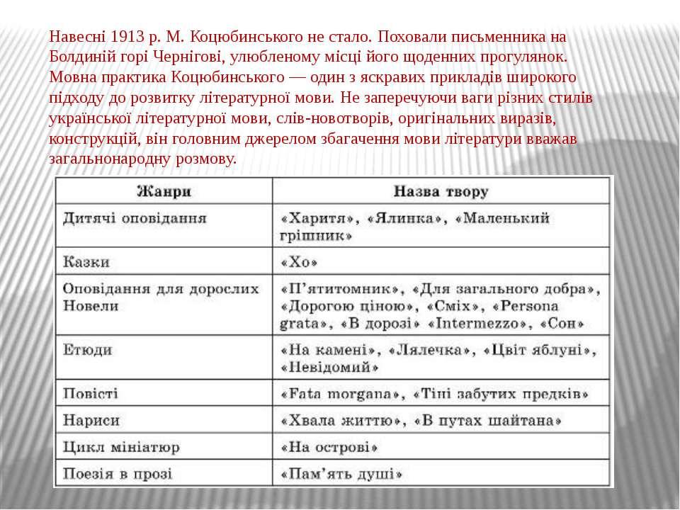 Навесні 1913 р. М. Коцюбинського не стало. Поховали письменника на Болдиній г...