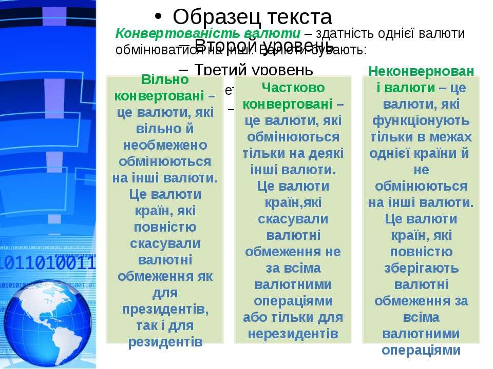 Конвертованість валюти – здатність однієї валюти обмінюватися на інші. Валюти...