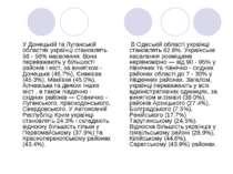 У Донецькій та Луганській областях українці становлять 56 - 58% населення. Во...
