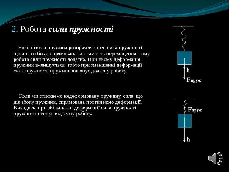 2. Робота сили пружності Коли стисла пружина розпрямляється, сила пружності, ...