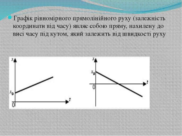 Графік рівномірного прямолінійного руху (залежність координати від часу) явля...