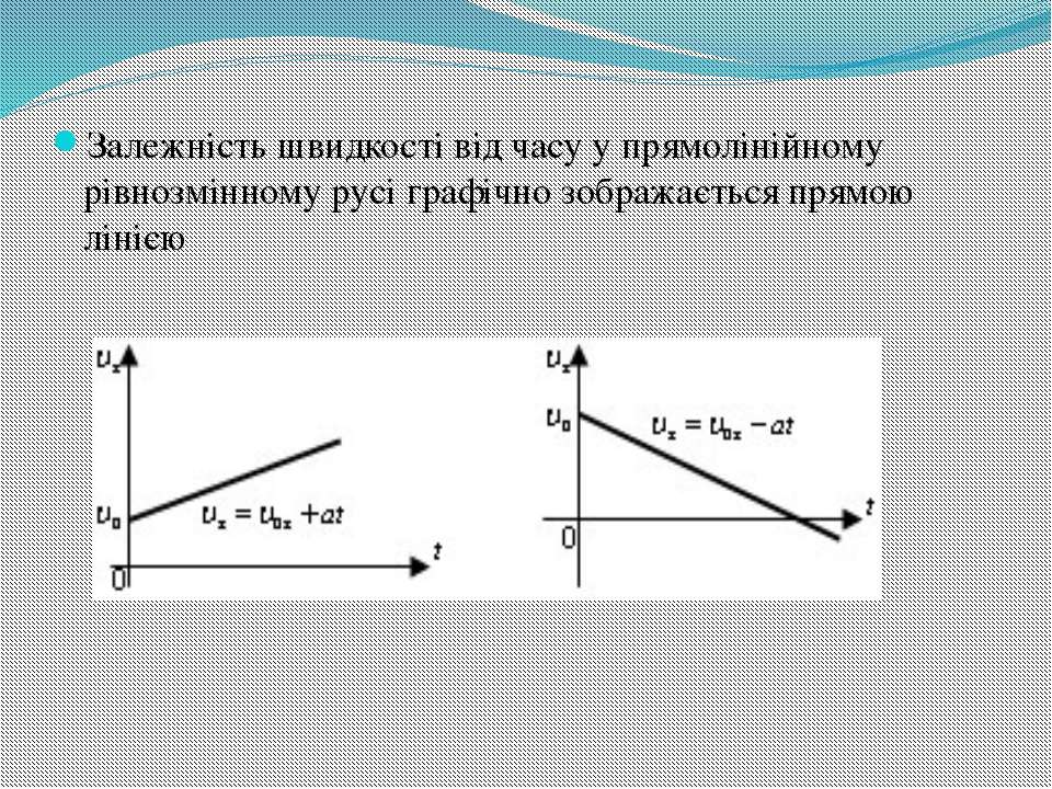 Залежність швидкості від часу у прямолінійному рівнозмінному русі графічно зо...