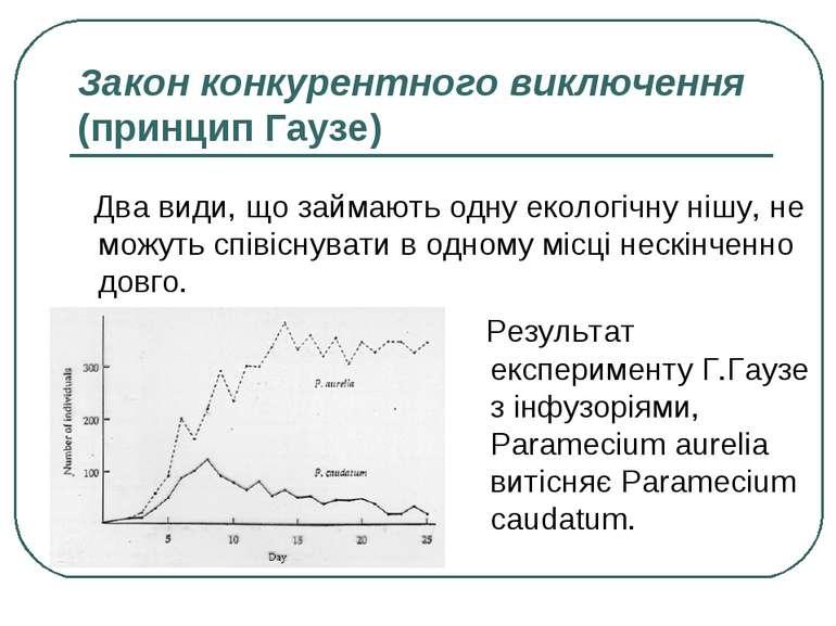 Закон конкурентного виключення (принцип Гаузе) Два види, що займають одну еко...