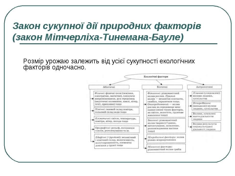 Закон сукупної дії природних факторів (закон Мітчерліха-Тинемана-Бауле) Розмі...