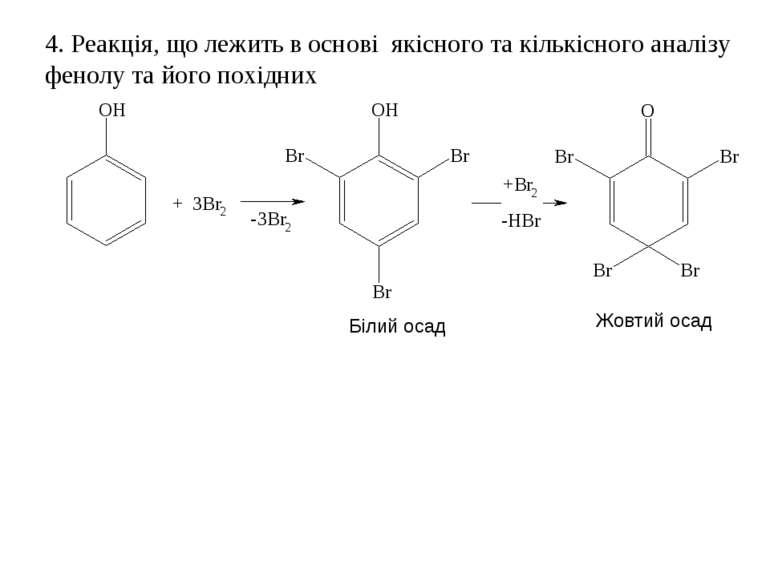 4. Реакція, що лежить в основі якісного та кількісного аналізу фенолу та його...