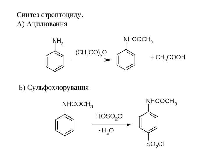 Синтез стрептоциду. А) Ацилювання Б) Сульфохлорування