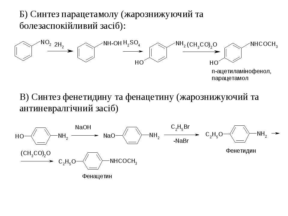 Б) Синтез парацетамолу (жарознижуючий та болезаспокійливий засіб): В) Синтез ...