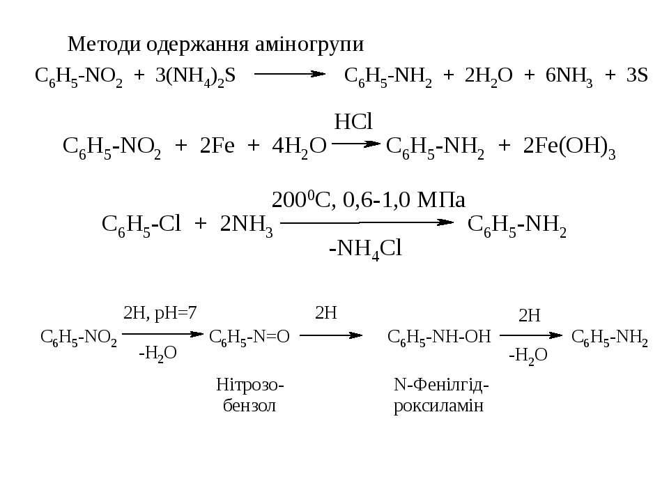 Методи одержання аміногрупи