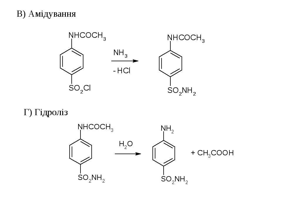 В) Амідування Г) Гідроліз