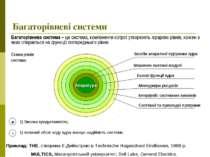 Багаторівневі системи Багаторівнева система – це система, компоненти котрої у...