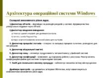 Архітектура операційної системи Windows Складові виконавчого рівня ядра: Дисп...