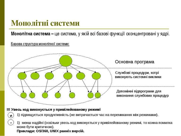 Монолітна система – це система, у якій всі базові функції сконцентровані у яд...
