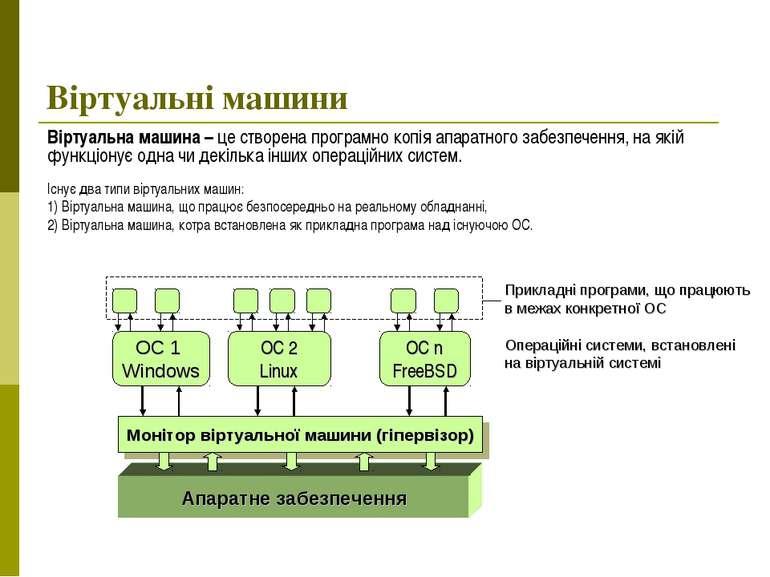 Віртуальні машини Віртуальна машина – це створена програмно копія апаратного ...