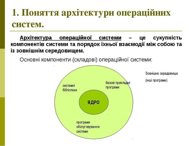 1. Поняття архітектури операційних систем. Архітектура операційної системи – ...