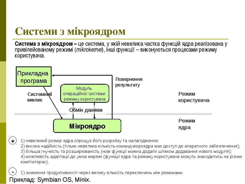 Системи з мікроядром Система з мікроядром – це система, у якій невелика частк...