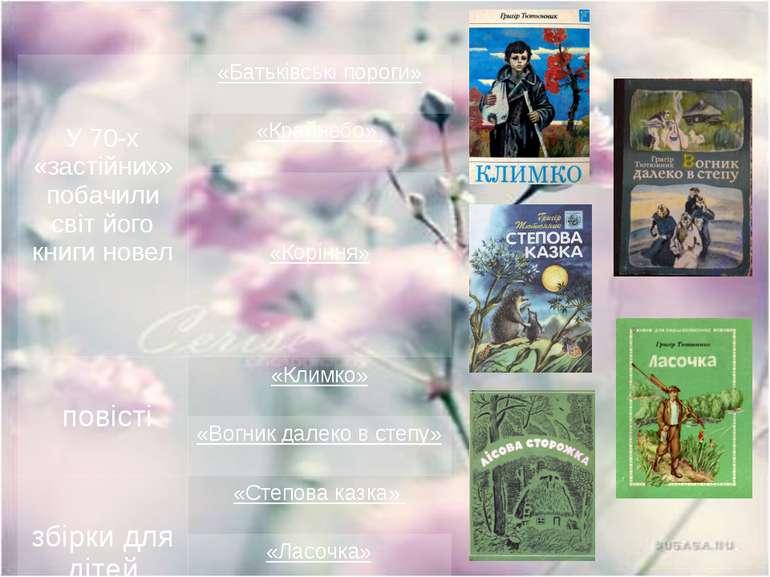 У 70-х «застійних»побачилисвітйогокниги новел «Батьківськіпороги» «Кра...