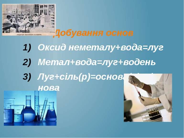 Добування основ Оксид неметалу+вода=луг Метал+вода=луг+водень Луг+сіль(р)=осн...