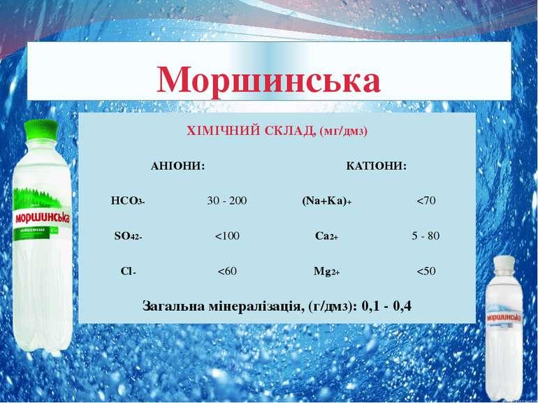 Моршинська ХІМІЧНИЙ СКЛАД, (мг/дм3) АНІОНИ: КАТІОНИ: HCO3- 30 - 200 (Na+Ka)+