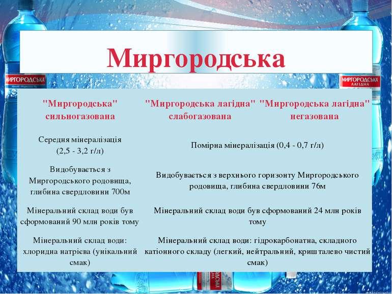 """Миргородська """"Миргородська"""" сильногазована """"Миргородськалагідна"""" слабогазован..."""