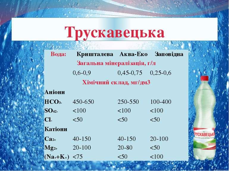 Трускавецька Вода: Кришталева Аква-Еко Заповідна Загальнамінералізація, г/л 0...