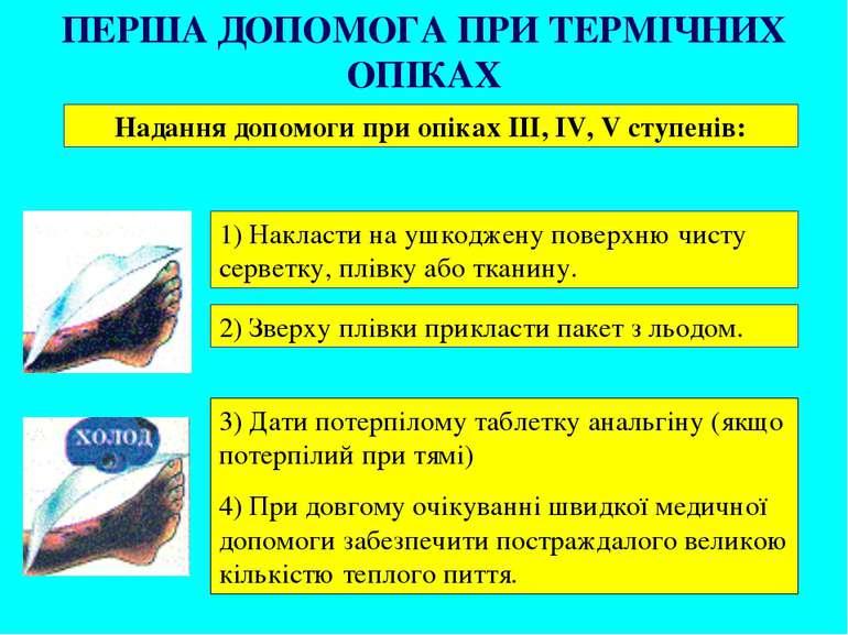 1) Накласти на ушкоджену поверхню чисту серветку, плівку або тканину. 2) Звер...