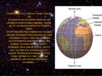 Основні точки і лінії небесної сфери. Зоряний час Для визначення положення св...