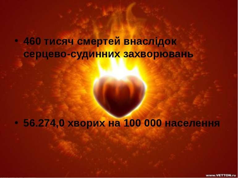 460 тисяч смертей внаслідок серцево-судинних захворювань 56.274,0 хворих на 1...