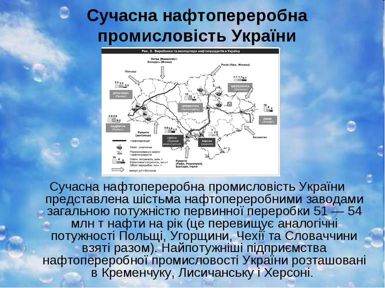 Сучасна нафтопереробна промисловість України Сучасна нафтопереробна промислов...