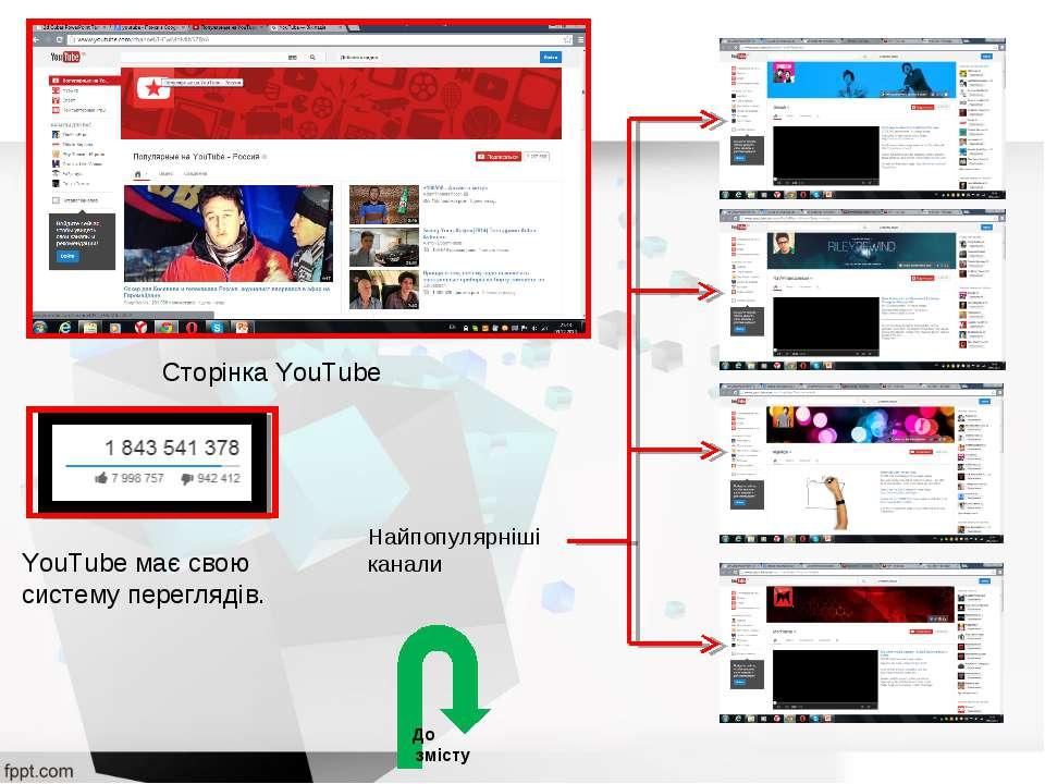 Сторінка YouTube YouTube має свою систему переглядів. Найпопулярніші канали Д...
