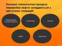 Основні технологічні процеси переробки нафти складаються з наступних операцій...