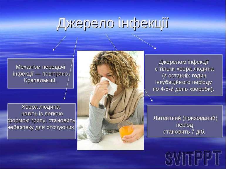 Джерело і шляхи зараження Джерело інфекції – хвора людина. Шлях передачі віру...