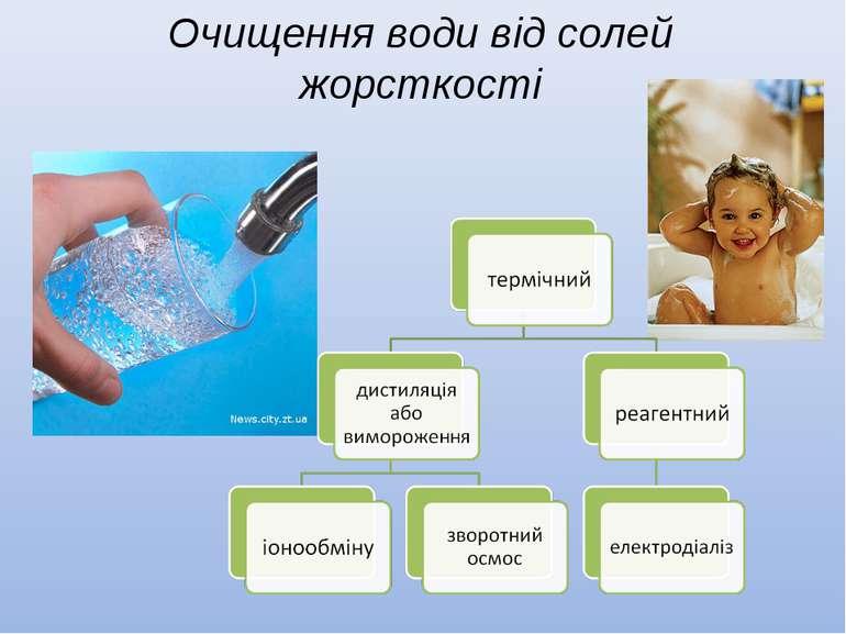 Очищення води від солей жорсткості