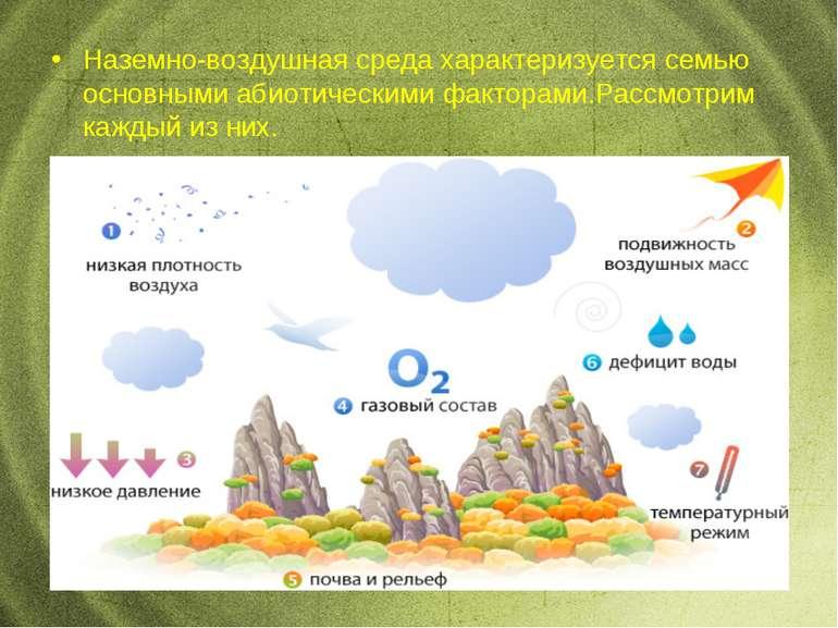Наземно-воздушная среда характеризуется семью основными абиотическими фактора...